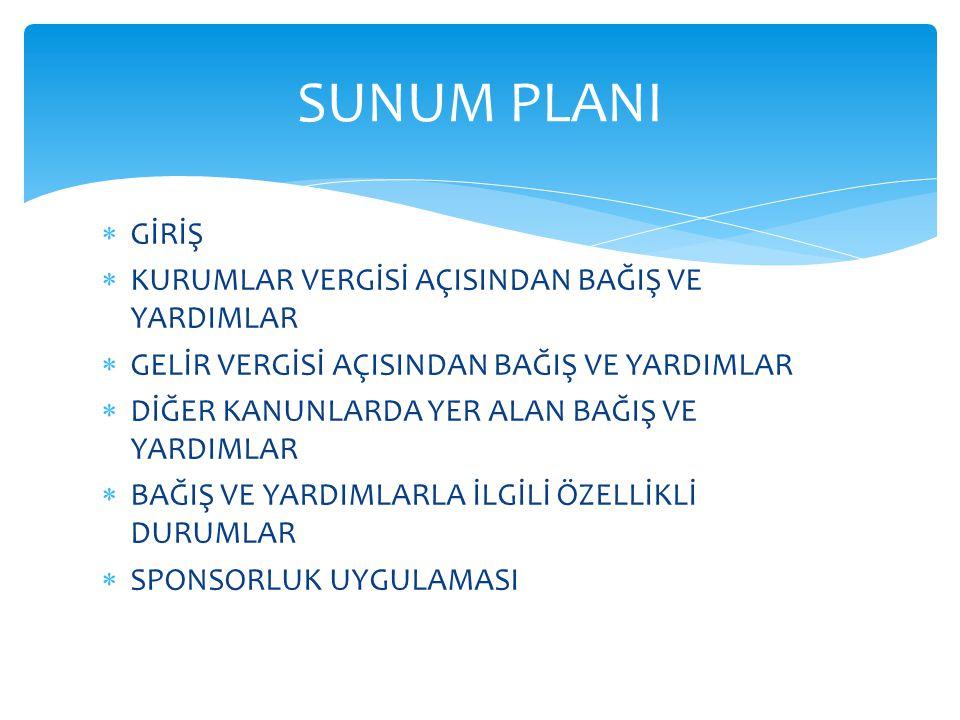  KVK 'NIN 10 uncu maddesinin birinci fıkrasının (b) bendinde, 21/5/1986 tarihli ve 3289 sayılı Gençlik ve Spor Genel Müdürlüğünün Teşkilat ve Görevleri Hakkında Kanun ile 17/6/1992 tarihli ve 3813 sayılı Türkiye Futbol Federasyonu Kuruluş ve Görevleri Hakkında Kanun kapsamında yapılan sponsorluk harcamalarının sözü edilen kanunlar uyarınca tespit edilen amatör spor dalları için tamamı, profesyonel spor dalları için % 50 sinin beyannamede ayrıca gösterilmek suretiyle kurum kazancından indirilebileceği hükme bağlanmıştır.