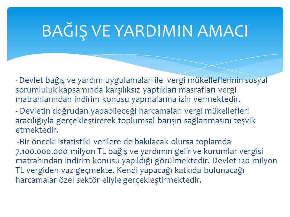  17.07.1963 tarihli, 278 sayılı Türkiye Bilimsel ve Teknik Araştırma Kurumu Kurulması Hakkında Kanunu'nun 13'üncü maddesi;  Gelir veya Kurumlar Vergisine bağlı mükellefler tarafından bu kuruma makbuz karşılığında yapılacak para bağışları yıllık bildirim ile bildirilecek gelirlerden ve kurum kazancından indirilir. hükmünü içermektedir.