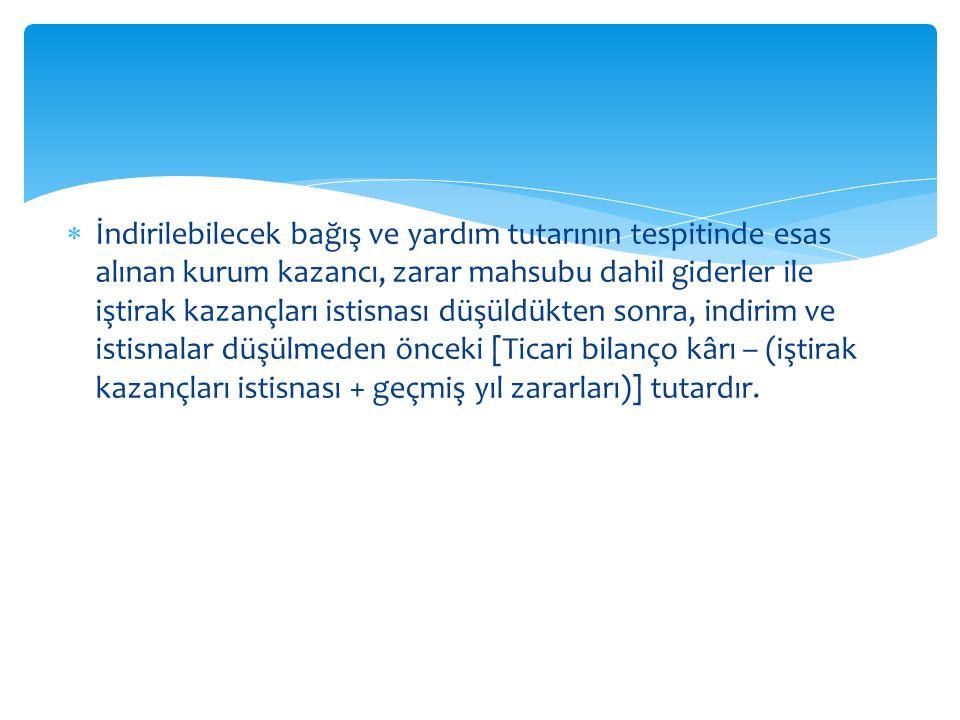  11.08.1983 tarihli, 2876 sayılı Atatürk Kültür, Dil ve Tarih Yüksek Kurumu Kanunu'nun 101'inci maddesi;  … Yapılan bağış ve yardımları, gelir ve kurumlar vergisi yükümlüleri yılı içinde verecekleri beyannamelere masraf kaydedebilirler. hükmünü içermektedir.