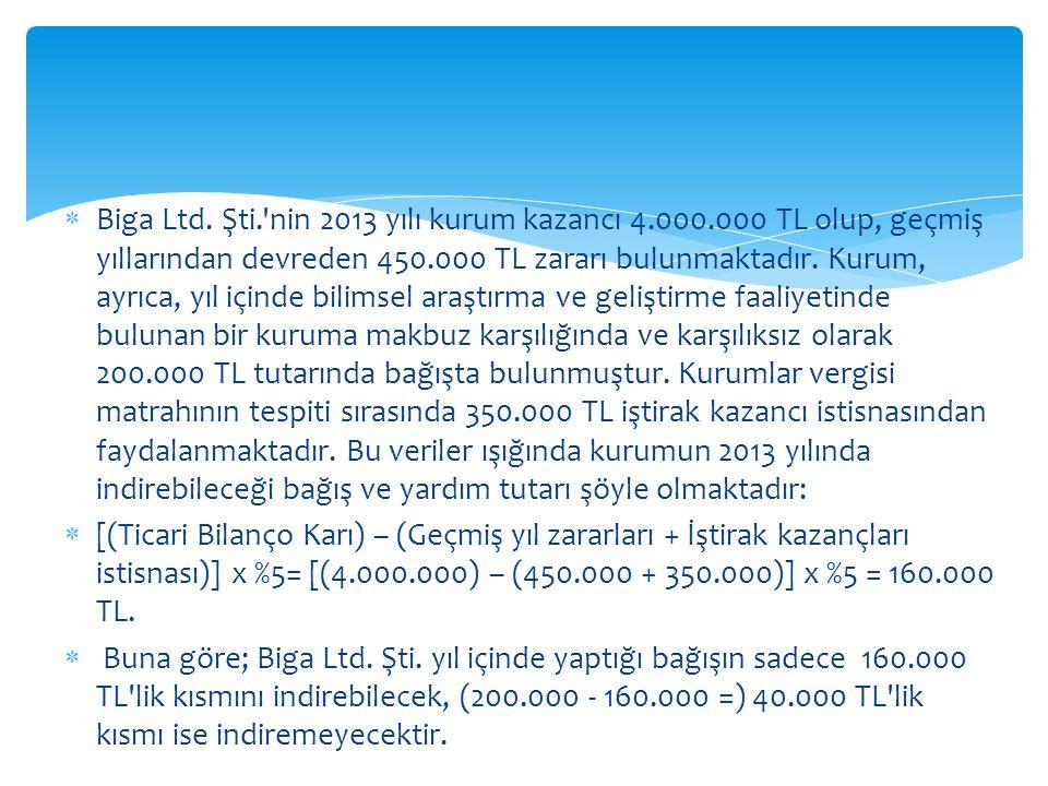  Biga Ltd. Şti.'nin 2013 yılı kurum kazancı 4.000.000 TL olup, geçmiş yıllarından devreden 450.000 TL zararı bulunmaktadır. Kurum, ayrıca, yıl içinde