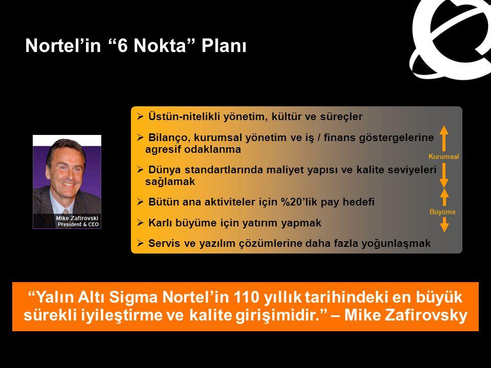 """Nortel'in """"6 Nokta"""" Planı """"Yalın Altı Sigma Nortel'in 110 yıllık tarihindeki en büyük sürekli iyileştirme ve kalite girişimidir."""" – Mike Zafirovsky """