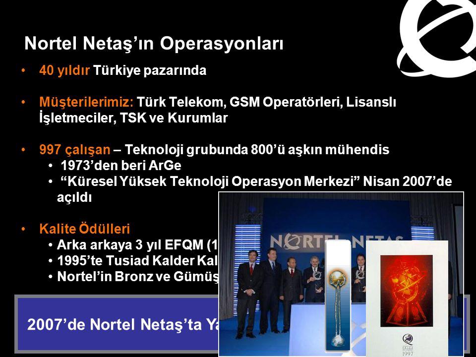 Nortel Netaş'ın Operasyonları 40 yıldır Türkiye pazarında Müşterilerimiz: Türk Telekom, GSM Operatörleri, Lisanslı İşletmeciler, TSK ve Kurumlar 997 ç