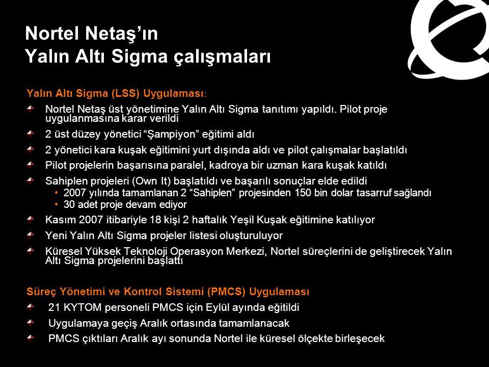 Nortel Netaş'ın Yalın Altı Sigma çalışmaları Yalın Altı Sigma (LSS) Uygulaması : Nortel Netaş üst yönetimine Yalın Altı Sigma tanıtımı yapıldı. Pilot