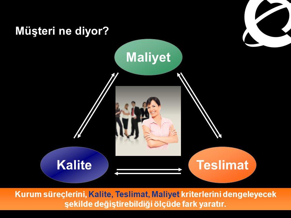 Müşteri ne diyor? Kurum süreçlerini, Kalite, Teslimat, Maliyet kriterlerini dengeleyecek şekilde değiştirebildiği ölçüde fark yaratır. Teslimat Maliye