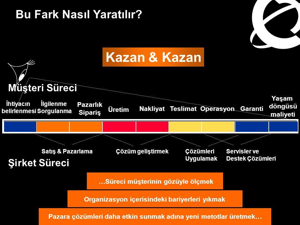 Nortel Netaş'ın Operasyonları 40 yıldır Türkiye pazarında Müşterilerimiz: Türk Telekom, GSM Operatörleri, Lisanslı İşletmeciler, TSK ve Kurumlar 997 çalışan – Teknoloji grubunda 800'ü aşkın mühendis 1973'den beri ArGe Küresel Yüksek Teknoloji Operasyon Merkezi Nisan 2007'de açıldı Kalite Ödülleri Arka arkaya 3 yıl EFQM (1996-1997-1998) 1995'te Tusiad Kalder Kalite Ödülü Nortel'in Bronz ve Gümüş Kalite ödülleri 2007'de Nortel Netaş'ta Yalın Altı Sigma Projeleri Başladı