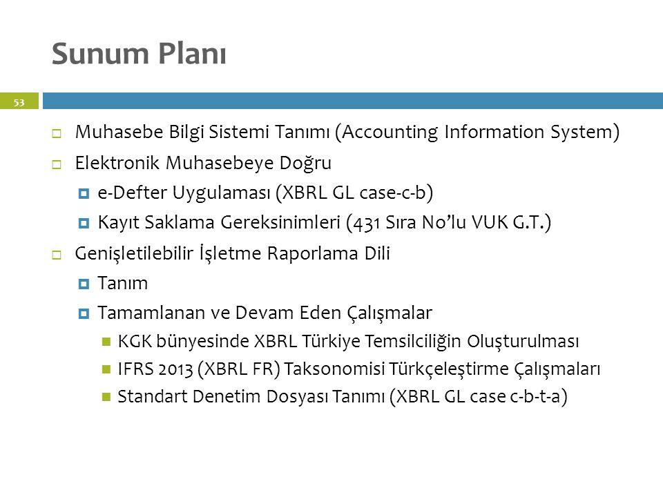 Sunum Planı 53  Muhasebe Bilgi Sistemi Tanımı (Accounting Information System)  Elektronik Muhasebeye Doğru  e-Defter Uygulaması (XBRL GL case-c-b)  Kayıt Saklama Gereksinimleri (431 Sıra No'lu VUK G.T.)  Genişletilebilir İşletme Raporlama Dili  Tanım  Tamamlanan ve Devam Eden Çalışmalar KGK bünyesinde XBRL Türkiye Temsilciliğin Oluşturulması IFRS 2013 (XBRL FR) Taksonomisi Türkçeleştirme Çalışmaları Standart Denetim Dosyası Tanımı (XBRL GL case c-b-t-a)