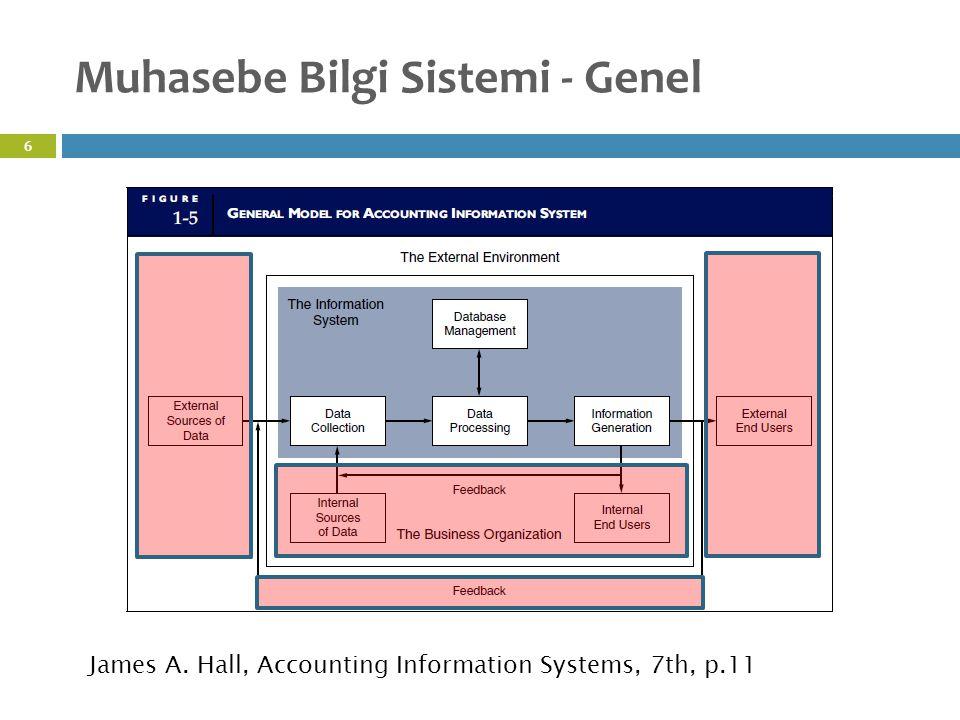 Muhasebe Bilgi Sistemi - Genel 57 James A. Hall, Accounting Information Systems, 7th, p.11