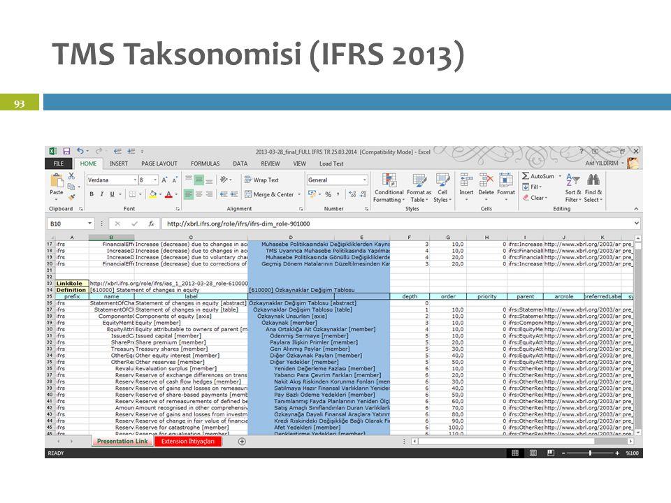TMS Taksonomisi (IFRS 2013) 93
