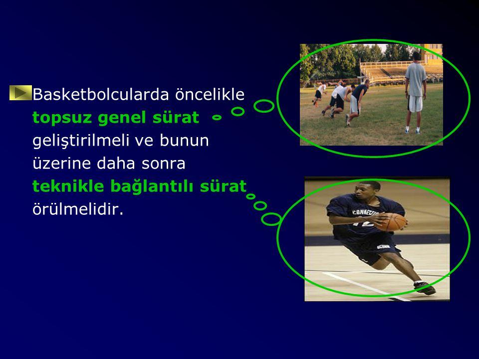 Basketbolcularda öncelikle topsuz genel sürat geliştirilmeli ve bunun üzerine daha sonra teknikle bağlantılı sürat örülmelidir.