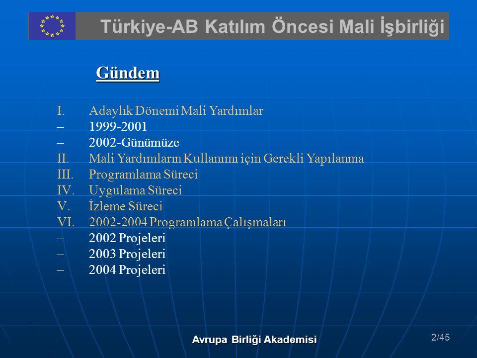 Türkiye-AB Katılım Öncesi Mali İşbirliği Gündem Gündem I.Adaylık Dönemi Mali Yardımlar –1999-2001 –2002-Günümüze II.Mali Yardımların Kullanımı için Ge