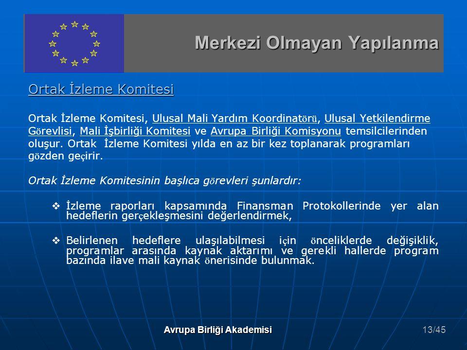 Ortak İzleme Komitesi Ortak İzleme Komitesi, Ulusal Mali Yardım Koordinat ö r ü, Ulusal Yetkilendirme G ö revlisi, Mali İşbirliği Komitesi ve Avrupa B