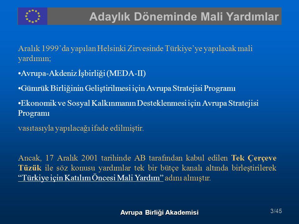 Adaylık Dönemi Mali Yardımlar Türkiye için Katılım Öncesi Mali Yardım Dönem Öngörül en (m€) Avrupa-Akdeniz İşbirliği (MEDA II) 2000-2006890 Gümrük Birliği için Avrupa Stratejisi 2000-200315 Ekonomik ve Sosyal Kalkınmanın Desteklenmesi için Avrupa Stratejisi 2000-2003135 Toplam:2000-20061.040 Avrupa Birliği Akademisi 4/45