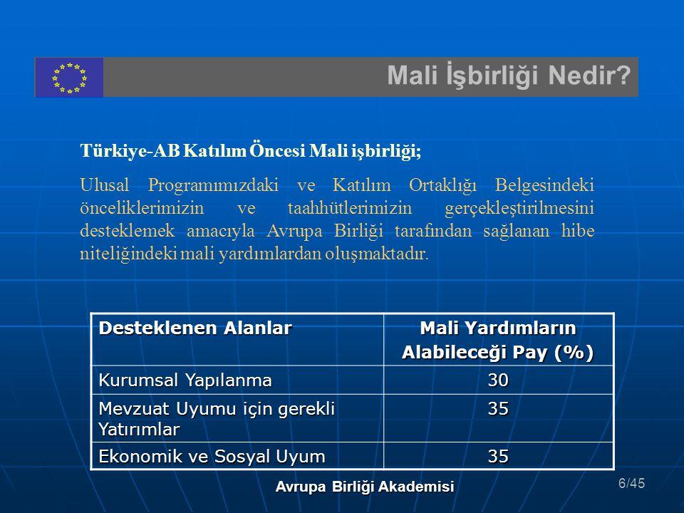 Mali İşbirliği Nedir? Türkiye-AB Katılım Öncesi Mali işbirliği; Ulusal Programımızdaki ve Katılım Ortaklığı Belgesindeki önceliklerimizin ve taahhütle
