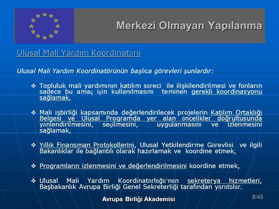 2002 Yılı Projeleri NoProje AdıUygulayıcı KuruluşToplam Bütçe 7İş Sağlığı ve G ü venliği ve İŞG Ü M Ç alışma ve Sosyal G ü venlik Bakanlığı 8.167.000 € 8 Ç evre Alanında Kapasitenin Geliştirilmesi Ç evre Bakanlığı17.300.000 € 9Devlet Yardımları İzleme ve Denetleme Kurulunun Kurumsal Kapasitesinin G üç lendirilmesi Devlet Yardımları İzleme ve Denetleme Kurulu 1.000.000 € 10T ü rkiye ' nin AB Veterinerlik M ü ktesebatına Uyumu Tarım ve K ö yişleri Bakanlığı17.044.000 € 11T ü rkiye ' nin AB Bitki Sağlığı M ü ktesebatına Uyumu Tarım ve K ö yişleri Bakanlığı5.313.000 € 12Deniz Taşımacılığı G ü venliğinin Arttırılmasının Desteklenmesi Denizcilik M ü steşarlığı2.715.000 € 13Enerji Piyasası D ü zenleme Kurulu ' nun Kurumsal Kapasitesinin G üç lendirilmesi Enerji Piyasası D ü zenleme Kurulu 1.068.000 € 14Telekom ü nikasyon Kurumu ' nun Kurumsal Kapasitesinin G üç lendirilmesi Telekom ü nikasyon Kurumu2.300.000 € 15Uygunluk Değerlendirme /Piyasa G ö zetim Altyapısı İstanbul Teknik Ü niversitesi 16Avrupa Birliği ' ne Entegrasyon S ü recinin Desteklenmesi Faaliyetleri Avrupa Birliği Genel Sekreterliği 4.000.000 € 17Topluluk Programları ve Ajanslarına KatılımT ü rkiye Cumhuriyeti52.862.717 € 18Aktif İşg ü c ü Piyasası StratejisiİŞKUR50.000.000 € 20/37