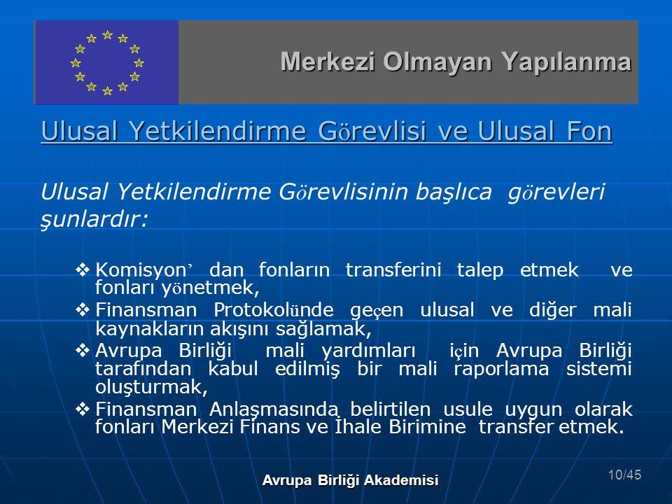 2003 Yılı Projeleri 2003 yılında Avrupa Birliğinden sağlanan 144 Milyon Euro tutarındaki mali yardım kapsamında finanse edilen projeler ( toplam 28 adet) şunlardır: Avrupa Birliği Akademisi NoNo Proje AdıUygulayıcı Kuruluş Toplam Bütçe 1T ü rk Polisinin Denetime A ç ıklığının, Verimliliğinin ve Etkinliğinin Geliştirilmesi İ ç işleri Bakanlığı2.580.500 € 2İnsan Hakları, Demokrasi ve Vatandaşlık Eğitiminin Geliştirilmesi Milli Eğitim B.5.050.000 € 3Sivil Toplum Kuruluşları ile Kamu Kuruluşları Arasındaki İşbirliğinin Geliştirilmesi ve STK ' ların Demokratik Katılımcılık Seviyelerinin Arttırılması AB Genel Sekreterliği 2.000.000 € 4Polisin Adli Kapasitesinin Geliştirilmesiİ ç işleri Bakanlığı 5İnsan Ticaretiyle M ü cadele i ç in Kurumsal Kapasitenin Geliştirilmesi İ ç işleri Bakanlığı1.200.000 € 21/45