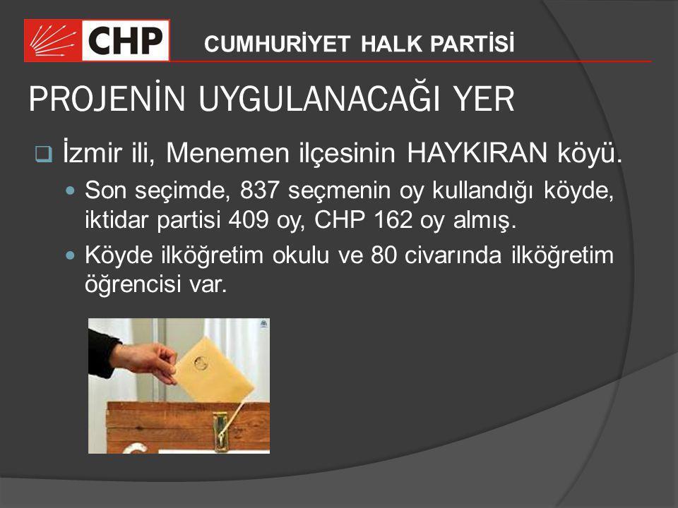 CUMHURİYET HALK PARTİSİ PROJENİN UYGULANACAĞI YER  İzmir ili, Menemen ilçesinin HAYKIRAN köyü. Son seçimde, 837 seçmenin oy kullandığı köyde, iktidar