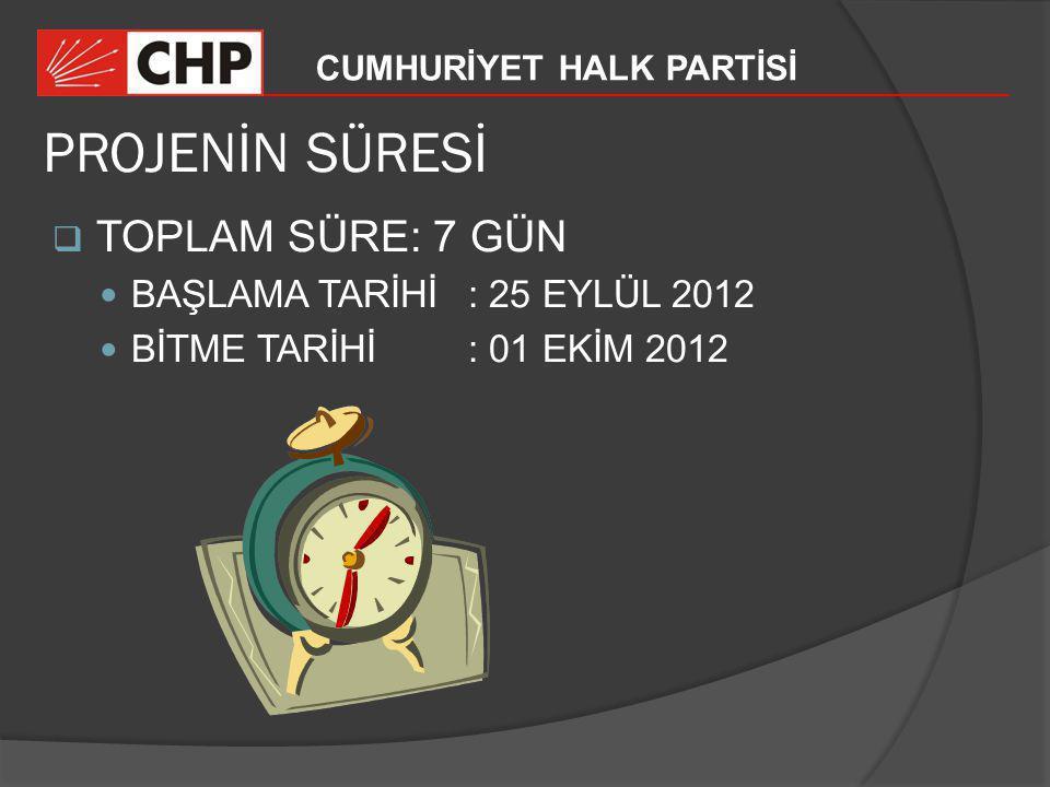 CUMHURİYET HALK PARTİSİ PROJENİN SÜRESİ  TOPLAM SÜRE: 7 GÜN BAŞLAMA TARİHİ: 25 EYLÜL 2012 BİTME TARİHİ: 01 EKİM 2012