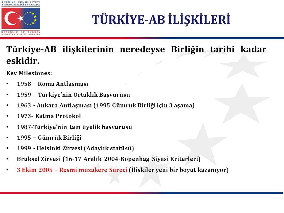 TÜRKİYE-AB İLİŞKİLERİ Türkiye-AB ilişkilerinin neredeyse Birliğin tarihi kadar eskidir. Key Milestones: 1958 – Roma Antlaşması 1959 – Türkiye'nin Orta
