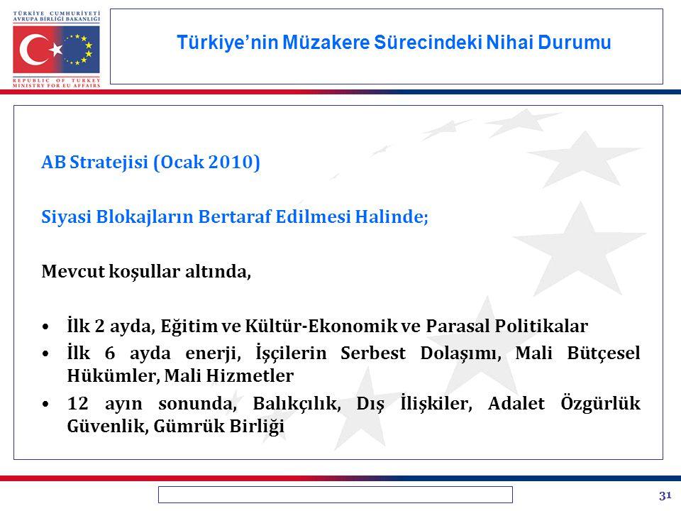 31 Türkiye'nin Müzakere Sürecindeki Nihai Durumu AB Stratejisi (Ocak 2010) Siyasi Blokajların Bertaraf Edilmesi Halinde; Mevcut koşullar altında, İlk