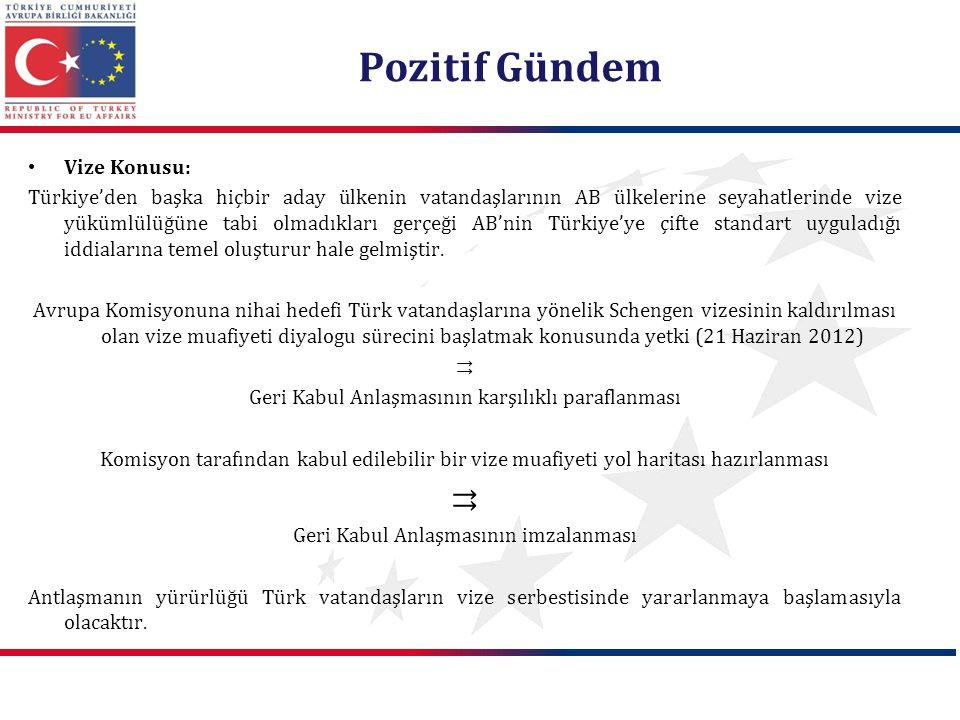 Pozitif Gündem Vize Konusu: Türkiye'den başka hiçbir aday ülkenin vatandaşlarının AB ülkelerine seyahatlerinde vize yükümlülüğüne tabi olmadıkları ger