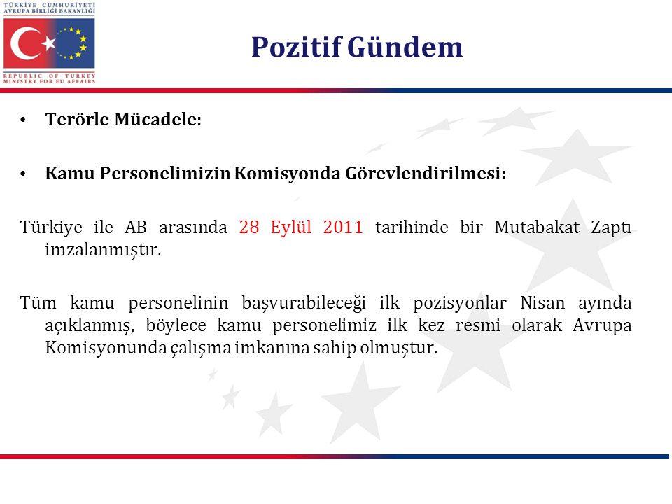 Pozitif Gündem Terörle Mücadele: Kamu Personelimizin Komisyonda Görevlendirilmesi: Türkiye ile AB arasında 28 Eylül 2011 tarihinde bir Mutabakat Zaptı