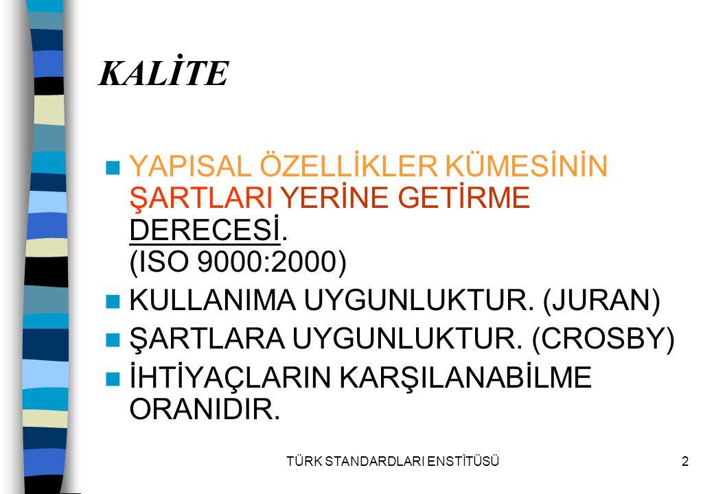 TÜRK STANDARDLARI ENSTİTÜSÜ3 Kalite Yönetim Sistemi Nedir.