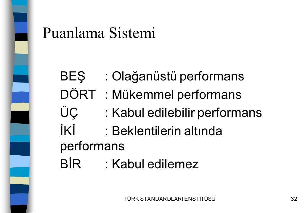 TÜRK STANDARDLARI ENSTİTÜSÜ32 Puanlama Sistemi BEŞ: Olağanüstü performans DÖRT: Mükemmel performans ÜÇ: Kabul edilebilir performans İKİ: Beklentilerin