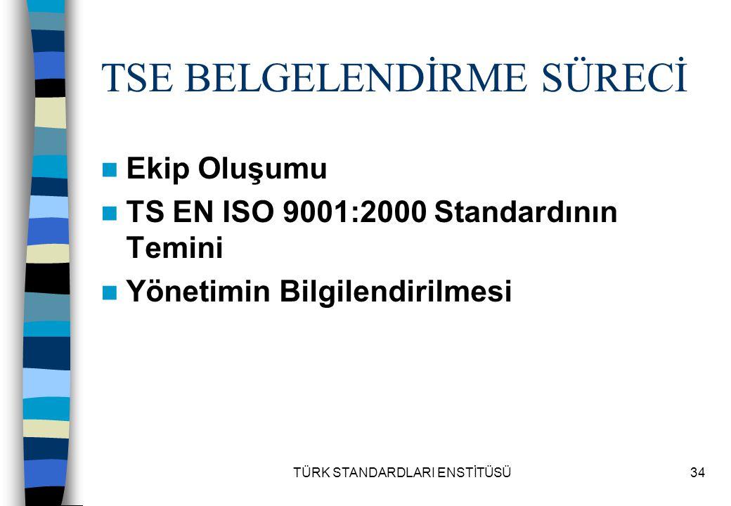 TÜRK STANDARDLARI ENSTİTÜSÜ34 TSE BELGELENDİRME SÜRECİ Ekip Oluşumu TS EN ISO 9001:2000 Standardının Temini Yönetimin Bilgilendirilmesi