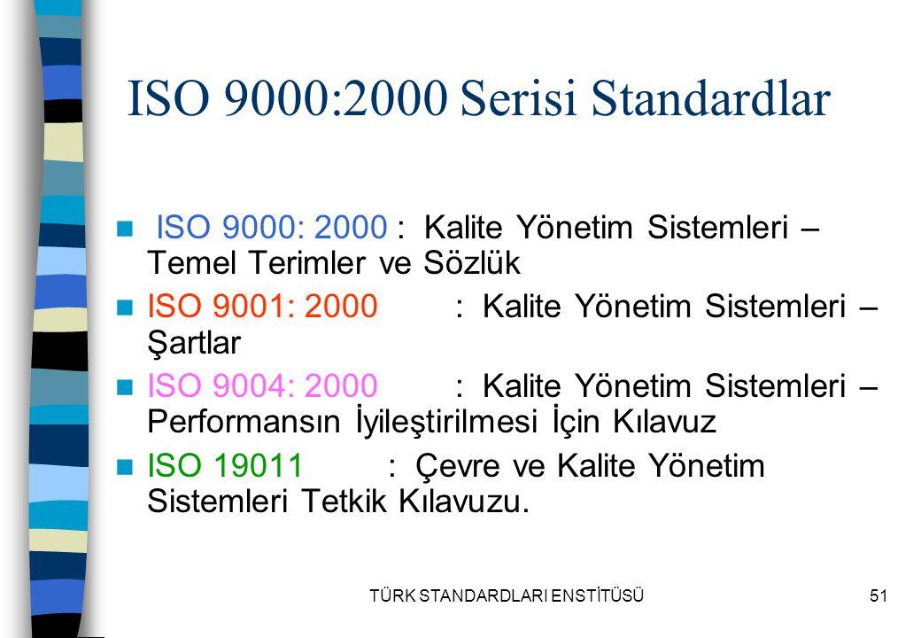 TÜRK STANDARDLARI ENSTİTÜSÜ51 ISO 9000:2000 Serisi Standardlar ISO 9000: 2000 : Kalite Yönetim Sistemleri – Temel Terimler ve Sözlük ISO 9001: 2000 :