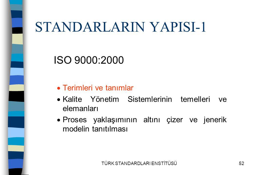 TÜRK STANDARDLARI ENSTİTÜSÜ52 STANDARLARIN YAPISI-1 ISO 9000:2000  Terimleri ve tanımlar  Kalite Yönetim Sistemlerinin temelleri ve elemanları  Pro