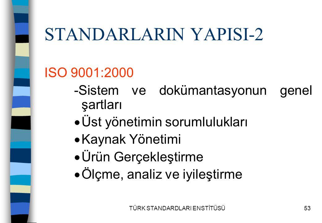 TÜRK STANDARDLARI ENSTİTÜSÜ53 STANDARLARIN YAPISI-2 ISO 9001:2000 -Sistem ve dokümantasyonun genel şartları  Üst yönetimin sorumlulukları  Kaynak Yö