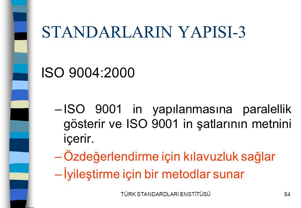 TÜRK STANDARDLARI ENSTİTÜSÜ54 STANDARLARIN YAPISI-3 ISO 9004:2000 –ISO 9001 in yapılanmasına paralellik gösterir ve ISO 9001 in şatlarının metnini içe
