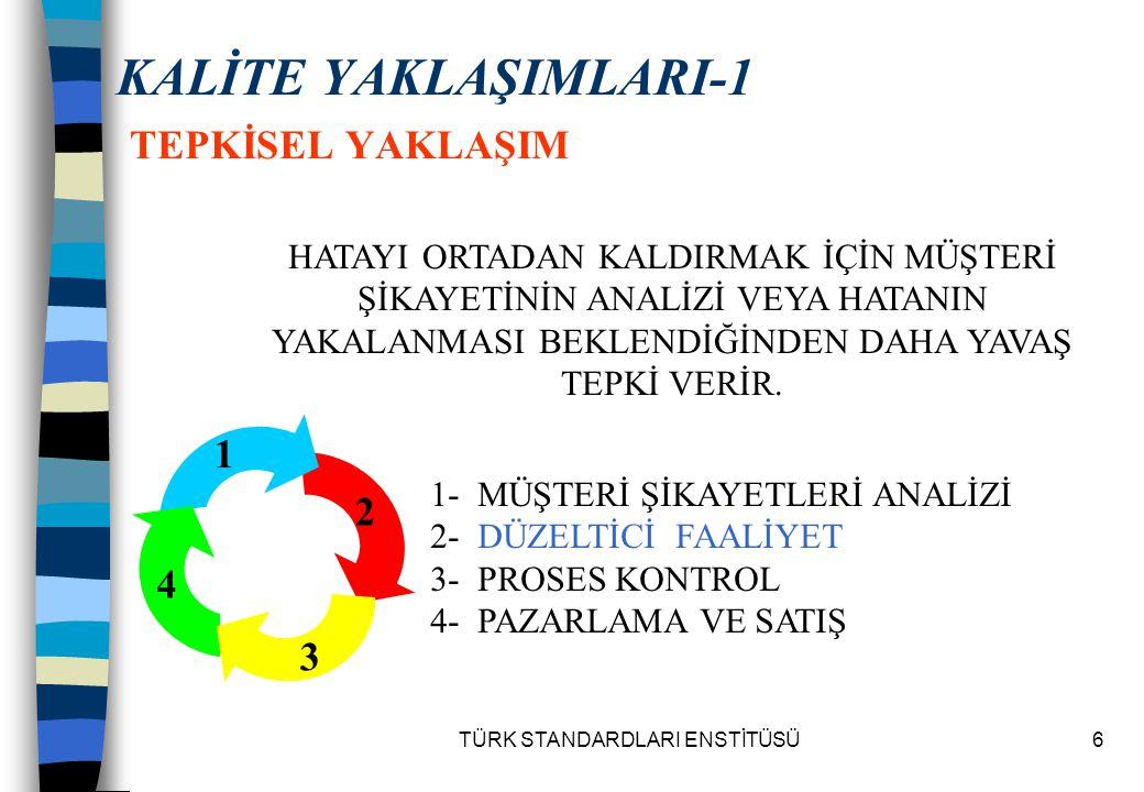 TÜRK STANDARDLARI ENSTİTÜSÜ147 7.4.3.