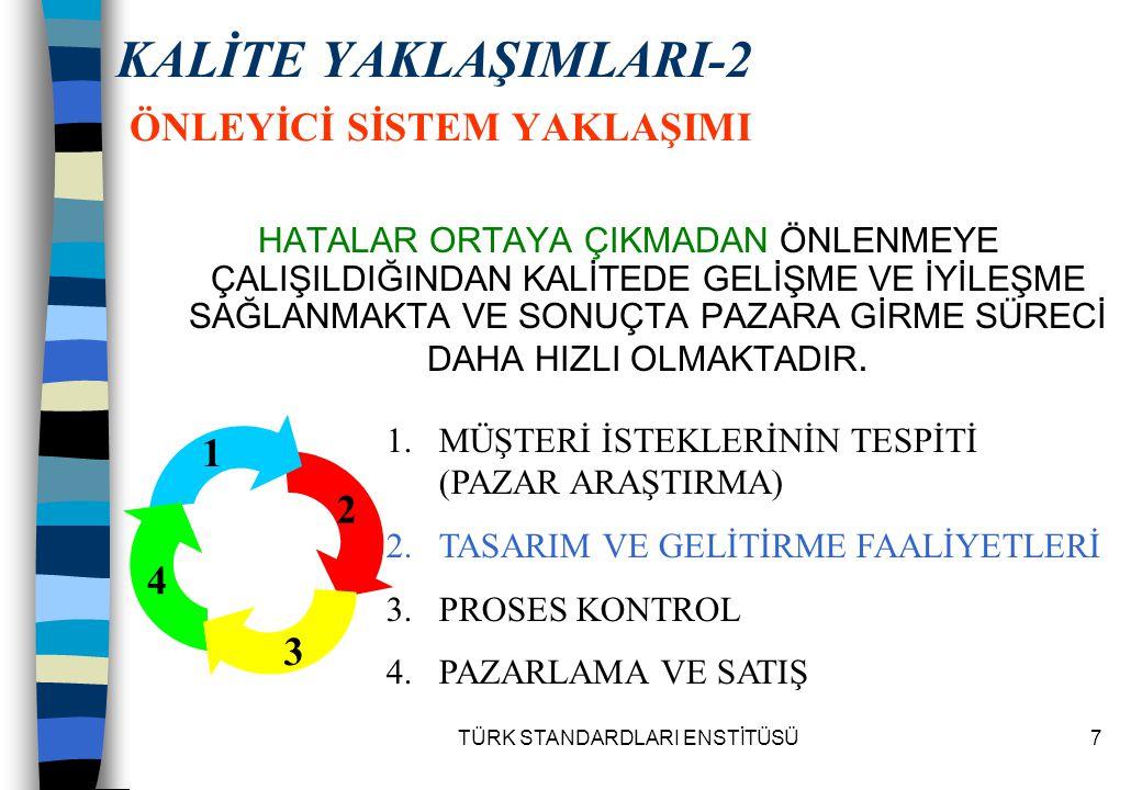 TÜRK STANDARDLARI ENSTİTÜSÜ48 ISO 9000 STANDARDLARI SERİSİ