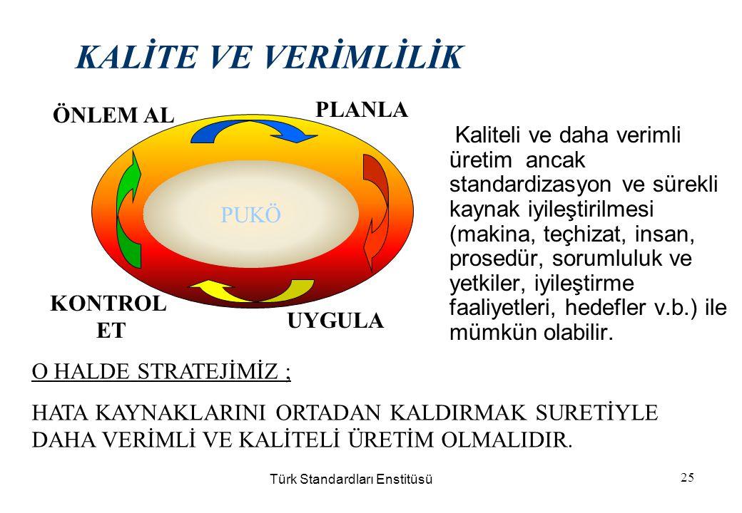 TÜRK STANDARDLARI ENSTİTÜSÜ39 Kalite Yönetim Prensipleri 1.