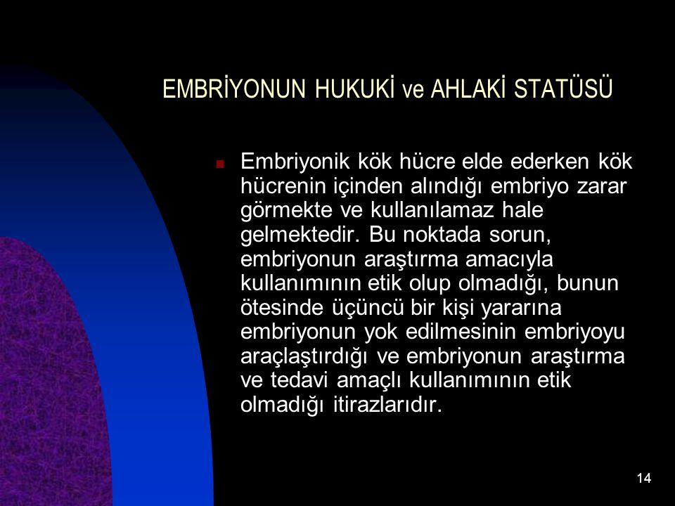 14 EMBRİYONUN HUKUKİ ve AHLAKİ STATÜSÜ Embriyonik kök hücre elde ederken kök hücrenin içinden alındığı embriyo zarar görmekte ve kullanılamaz hale gel