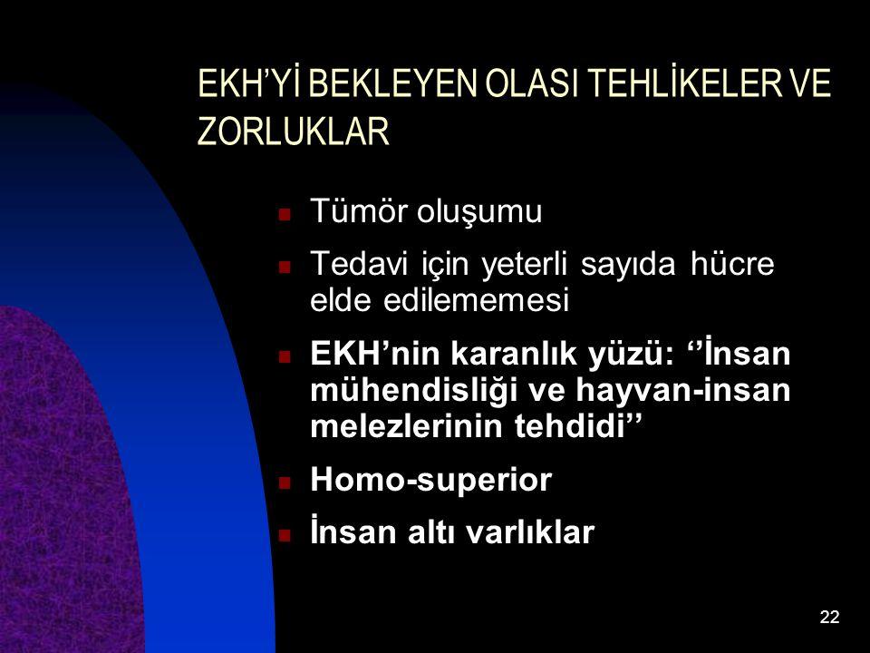 22 EKH'Yİ BEKLEYEN OLASI TEHLİKELER VE ZORLUKLAR Tümör oluşumu Tedavi için yeterli sayıda hücre elde edilememesi EKH'nin karanlık yüzü: ''İnsan mühend