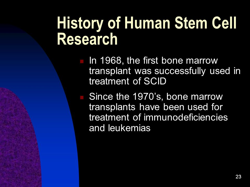 23 History of Human Stem Cell Research In 1968, the first bone marrow transplant was successfully used in treatment of SCID Since the 1970's, bone marrow transplants have been used for treatment of immunodeficiencies and leukemias