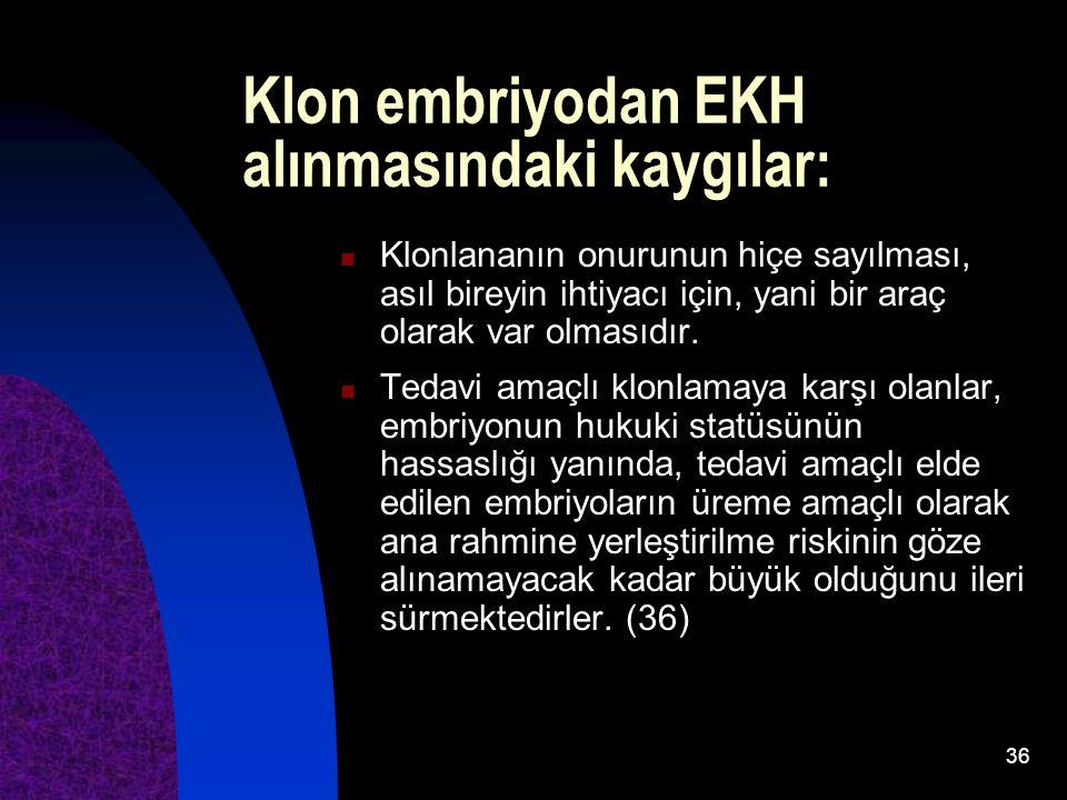 36 Klon embriyodan EKH alınmasındaki kaygılar: Klonlananın onurunun hiçe sayılması, asıl bireyin ihtiyacı için, yani bir araç olarak var olmasıdır. Te