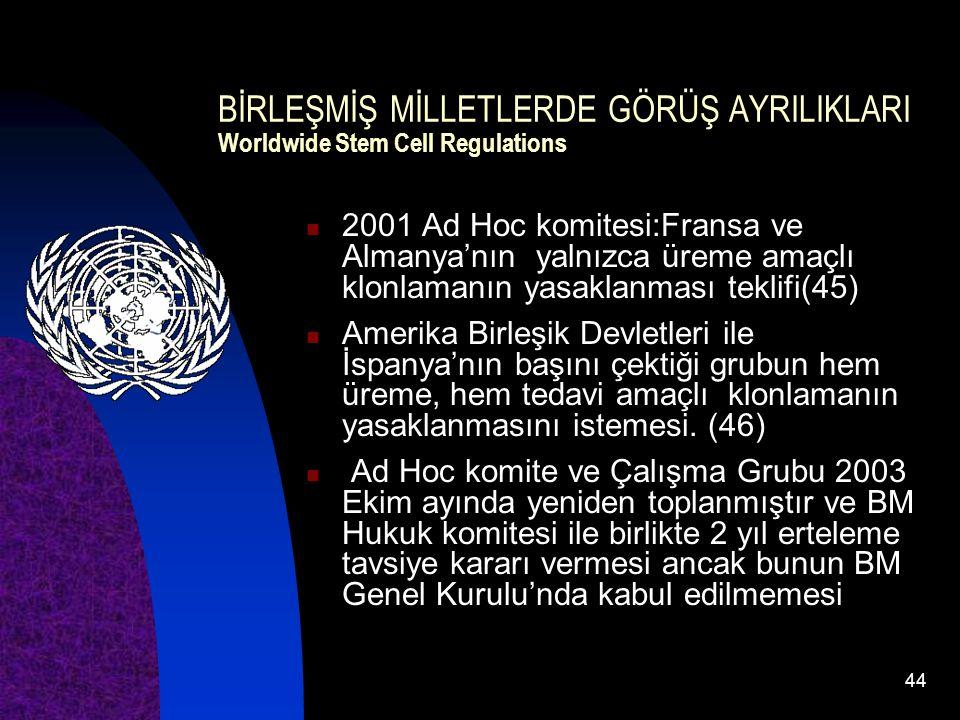 44 BİRLEŞMİŞ MİLLETLERDE GÖRÜŞ AYRILIKLARI Worldwide Stem Cell Regulations 2001 Ad Hoc komitesi:Fransa ve Almanya'nın yalnızca üreme amaçlı klonlamanı