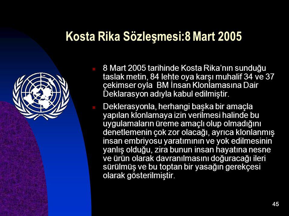 45 Kosta Rika Sözleşmesi:8 Mart 2005 8 Mart 2005 tarihinde Kosta Rika'nın sunduğu taslak metin, 84 lehte oya karşı muhalif 34 ve 37 çekimser oyla BM İ
