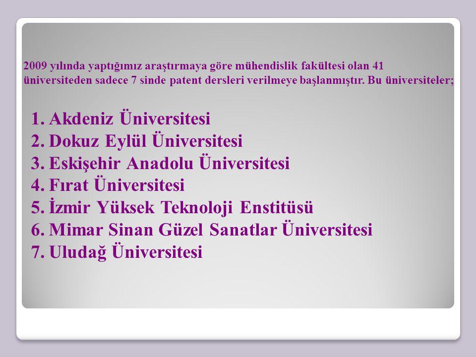 1.Akdeniz Üniversitesi 2.Dokuz Eylül Üniversitesi 3.Eskişehir Anadolu Üniversitesi 4.Fırat Üniversitesi 5.İzmir Yüksek Teknoloji Enstitüsü 6.Mimar Sin