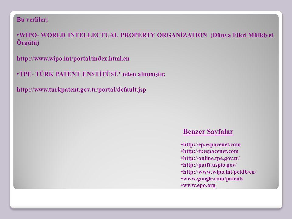 Bu verliler; WIPO- WORLD INTELLECTUAL PROPERTY ORGANİZATION (Dünya Fikri Mülkiyet Örgütü) http://www.wipo.int/portal/index.html.en TPE- TÜRK PATENT ENSTİTÜSÜ' nden alınmıştır.
