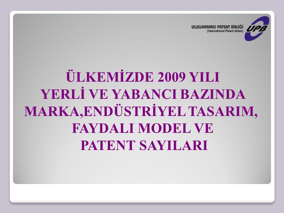 2009 YILI SINAİ HAK BAŞVURU VE TESCİLLERİ