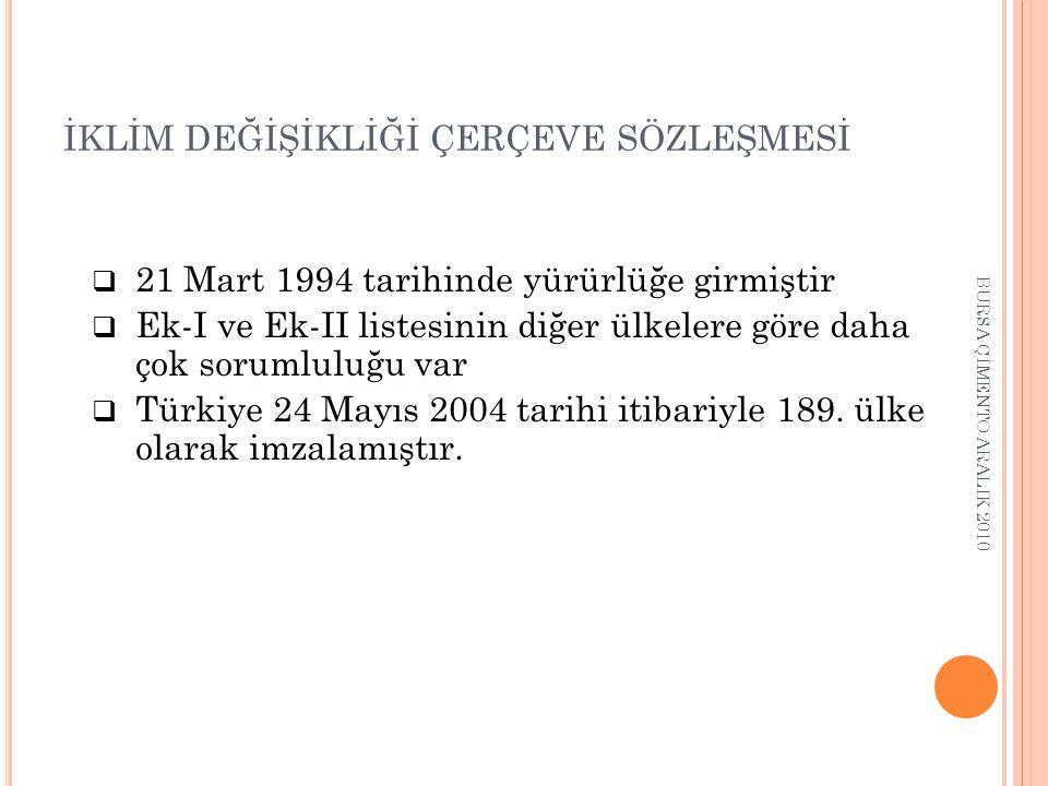 İKLİM DEĞİŞİKLİĞİ ÇERÇEVE SÖZLEŞMESİ  21 Mart 1994 tarihinde yürürlüğe girmiştir  Ek-I ve Ek-II listesinin diğer ülkelere göre daha çok sorumluluğu var  Türkiye 24 Mayıs 2004 tarihi itibariyle 189.