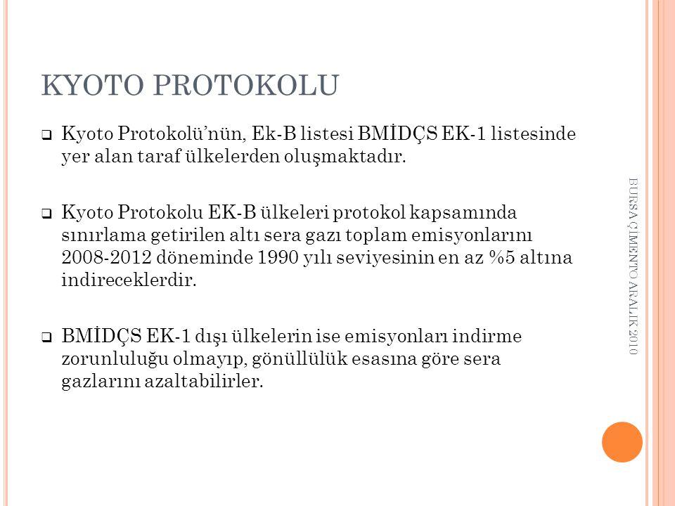 KYOTO PROTOKOLU  Kyoto Protokolü'nün, Ek-B listesi BMİDÇS EK-1 listesinde yer alan taraf ülkelerden oluşmaktadır.