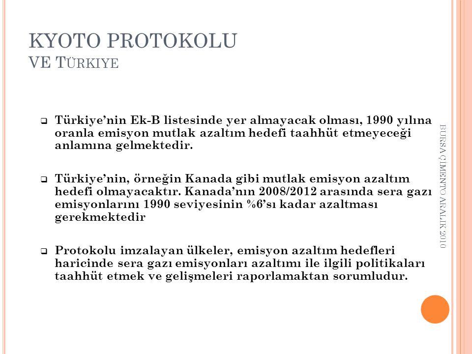 KYOTO PROTOKOLU VE T ÜRKIYE  Türkiye'nin Ek-B listesinde yer almayacak olması, 1990 yılına oranla emisyon mutlak azaltım hedefi taahhüt etmeyeceği anlamına gelmektedir.
