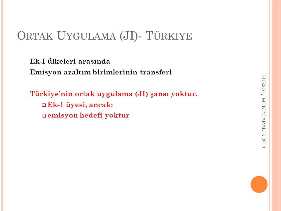 O RTAK U YGULAMA (JI)- T ÜRKIYE Ek-I ülkeleri arasında Emisyon azaltım birimlerinin transferi Türkiye'nin ortak uygulama (JI) şansı yoktur.