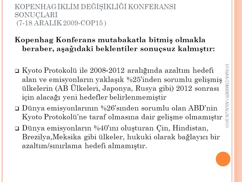 KOPENHAG İKLİM DEĞİŞİKLİĞİ KONFERANSI SONUÇLARI (7-18 ARALIK 2009-COP15 ) Kopenhag Konferans mutabakatla bitmiş olmakla beraber, aşağıdaki beklentiler sonuçsuz kalmıştır:  Kyoto Protokolü ile 2008-2012 aralığında azaltım hedefi alan ve emisyonların yaklaşık %25'inden sorumlu gelişmiş ülkelerin (AB Ülkeleri, Japonya, Rusya gibi) 2012 sonrası için alacağı yeni hedefler belirlenmemiştir  Dünya emisyonlarının %26'sınden sorumlu olan ABD'nin Kyoto Protokolü'ne taraf olmasına dair gelişme olmamıştır  Dünya emisyonların %40'ını oluşturan Çin, Hindistan, Brezilya,Meksika gibi ülkeler, hukuki olarak bağlayıcı bir azaltım/sınırlama hedefi almamıştır.