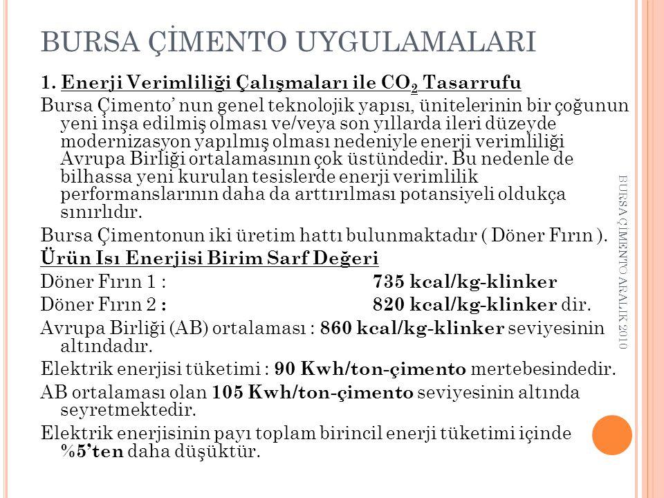BURSA ÇİMENTO UYGULAMALARI 1.